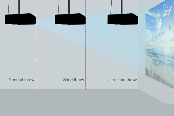 منظور از نسبت پرتاب در پروژکتور چیست؟