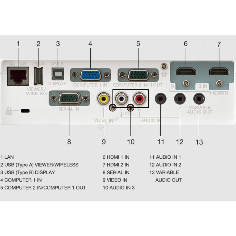 ویدئو پروژکتور پاناسونیک Panasonic PT-VW360
