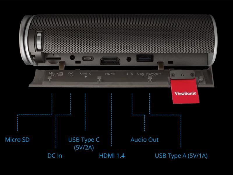 قابلیت اتصال ویدئو پروژکتور Viewsonic m1 plus G2 به منابع گوناگون