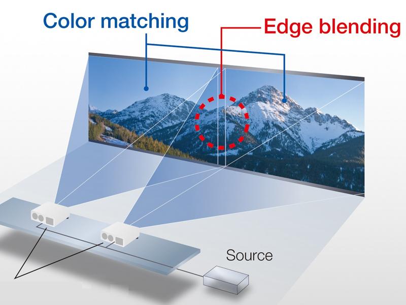 قابلیت محو کردن قاب تصویر Edge blending