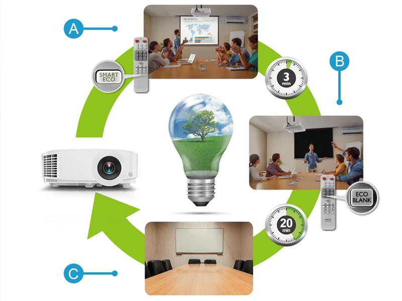 پروژکتور کنفرانسی مجهز به قابلیت Eco