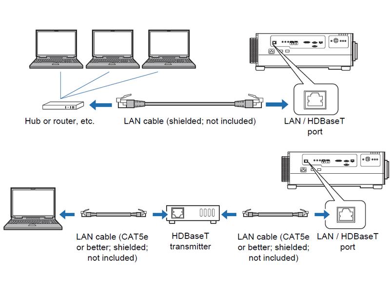 درگاه اتصال HDBaseT